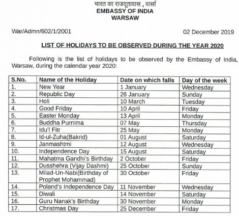 Embassy Of India, Warsaw, Poland and Lithuania : List of